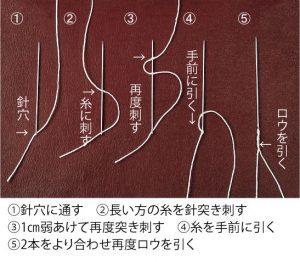 kn-needl_06